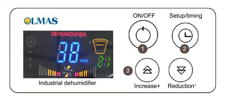 Bảng điều khiển của OLMAS OS-60L